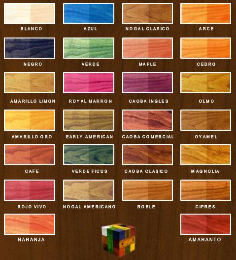 Tinta al aceite pinturas y recubrimientos s a de c v - Barniz al agua para madera ...